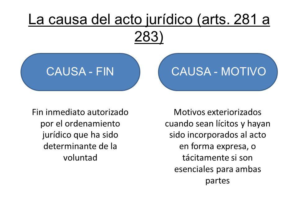 La causa del acto jurídico (arts. 281 a 283) CAUSA - FINCAUSA - MOTIVO Fin inmediato autorizado por el ordenamiento jurídico que ha sido determinante