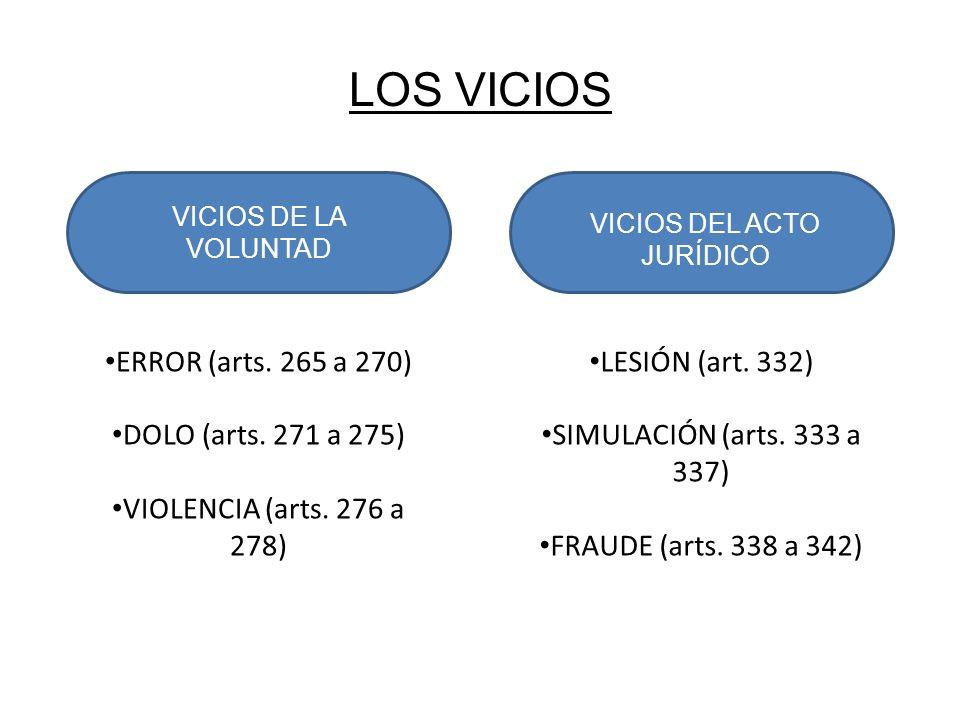 LOS VICIOS VICIOS DE LA VOLUNTAD VICIOS DEL ACTO JURÍDICO ERROR (arts. 265 a 270) DOLO (arts. 271 a 275) VIOLENCIA (arts. 276 a 278) LESIÓN (art. 332)