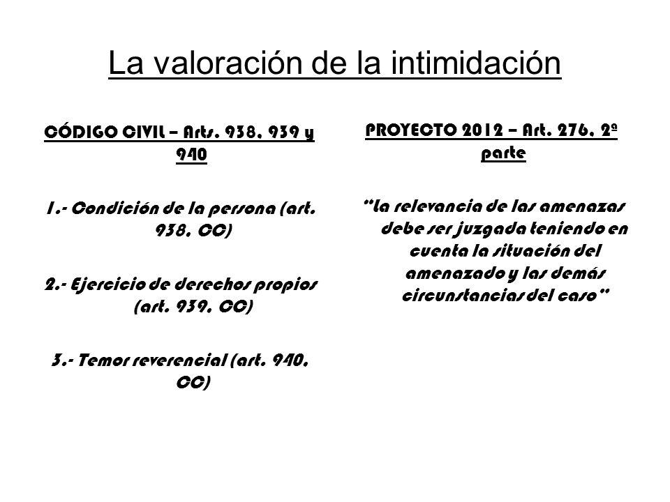 La valoración de la intimidación CÓDIGO CIVIL – Arts. 938, 939 y 940 1.- Condición de la persona (art. 938, CC) 2.- Ejercicio de derechos propios (art