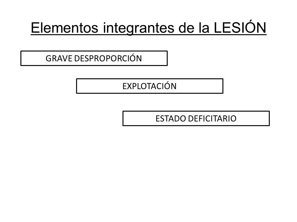 Elementos integrantes de la LESIÓN GRAVE DESPROPORCIÓN EXPLOTACIÓN ESTADO DEFICITARIO