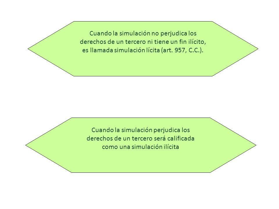 Cuando la simulación no perjudica los derechos de un tercero ni tiene un fin ilícito, es llamada simulación lícita (art. 957, C.C.). Cuando la simulac