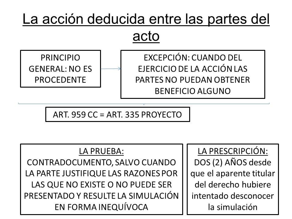 La acción deducida entre las partes del acto PRINCIPIO GENERAL: NO ES PROCEDENTE LA PRUEBA: CONTRADOCUMENTO, SALVO CUANDO LA PARTE JUSTIFIQUE LAS RAZO