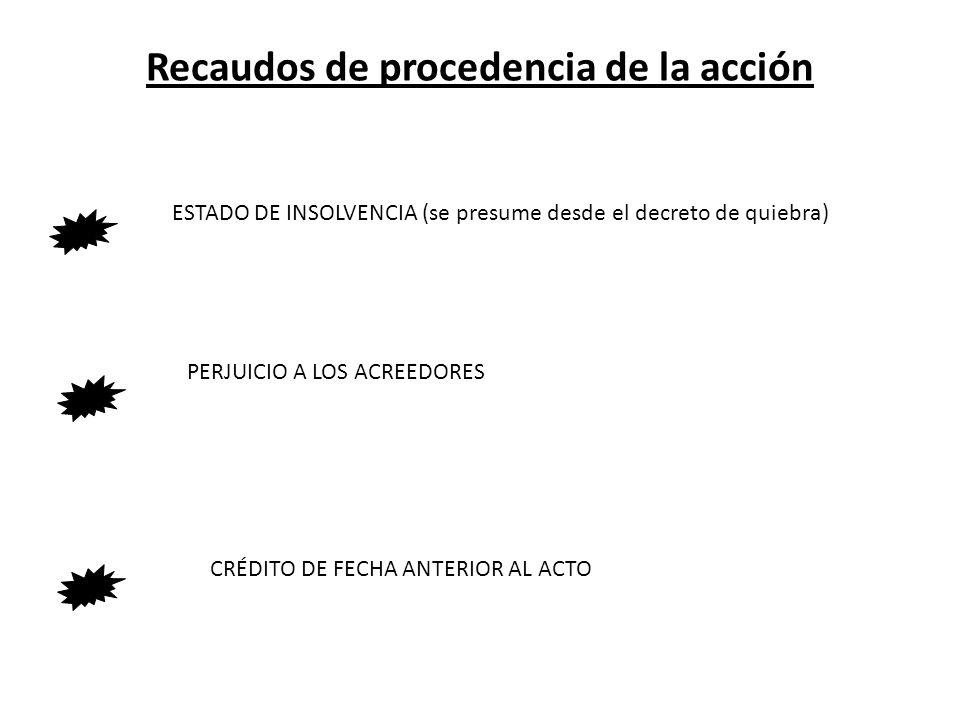 Recaudos de procedencia de la acción ESTADO DE INSOLVENCIA (se presume desde el decreto de quiebra) PERJUICIO A LOS ACREEDORES CRÉDITO DE FECHA ANTERI