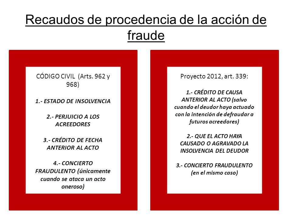Recaudos de procedencia de la acción de fraude CÓDIGO CIVIL (Arts. 962 y 968) 1.- ESTADO DE INSOLVENCIA 2.- PERJUICIO A LOS ACREEDORES 3.- CRÉDITO DE