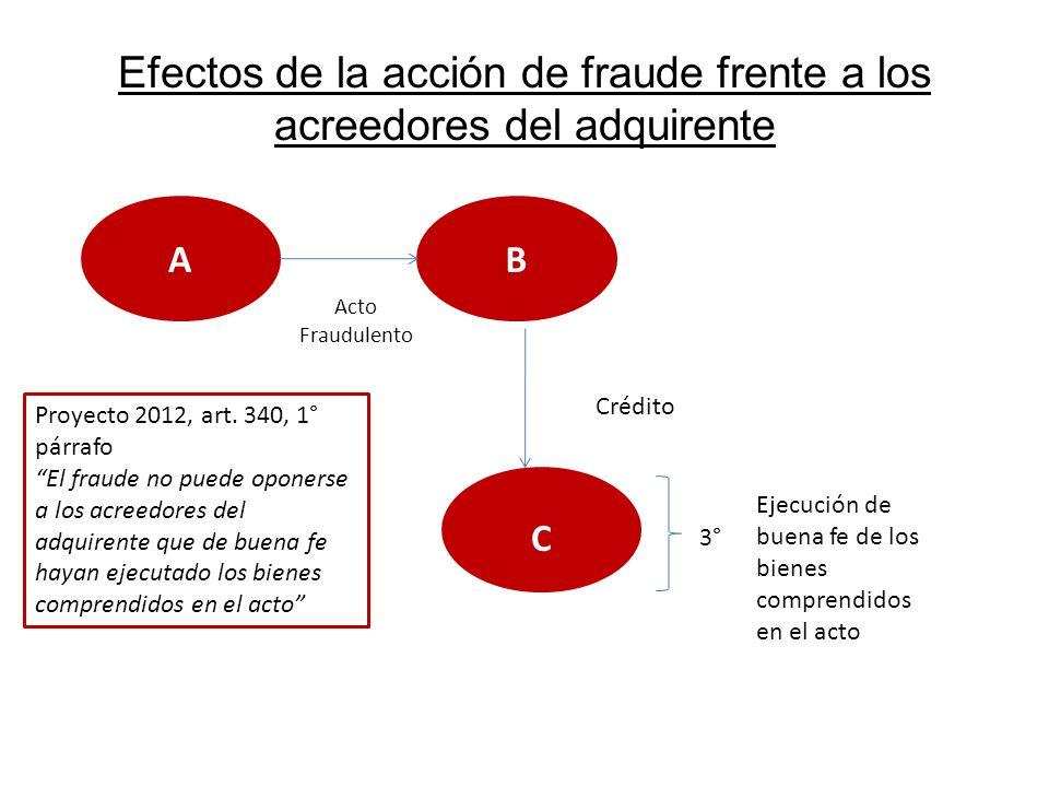 Efectos de la acción de fraude frente a los acreedores del adquirente AB Acto Fraudulento C Crédito 3° Ejecución de buena fe de los bienes comprendido