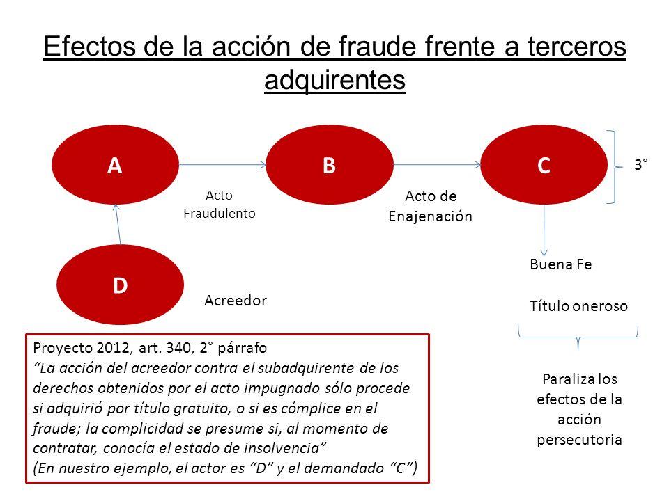 Efectos de la acción de fraude frente a terceros adquirentes AB Acto Fraudulento C Acto de Enajenación 3° Buena Fe Título oneroso Paraliza los efectos