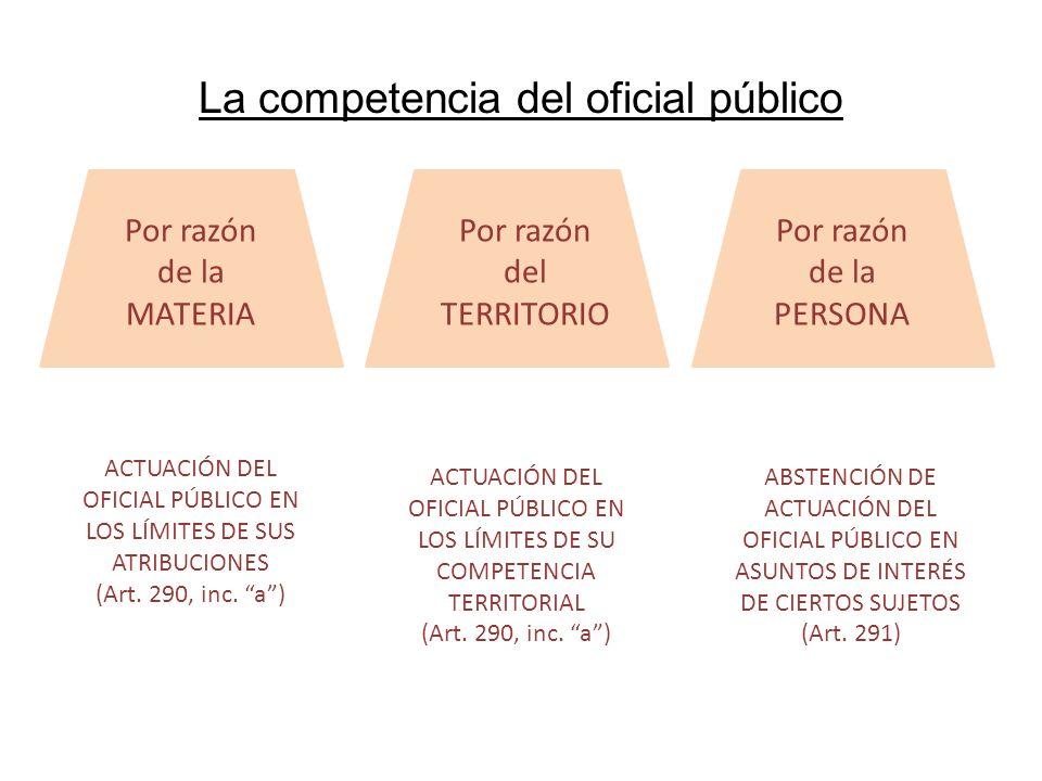La competencia del oficial público Por razón de la MATERIA Por razón del TERRITORIO Por razón de la PERSONA ACTUACIÓN DEL OFICIAL PÚBLICO EN LOS LÍMIT