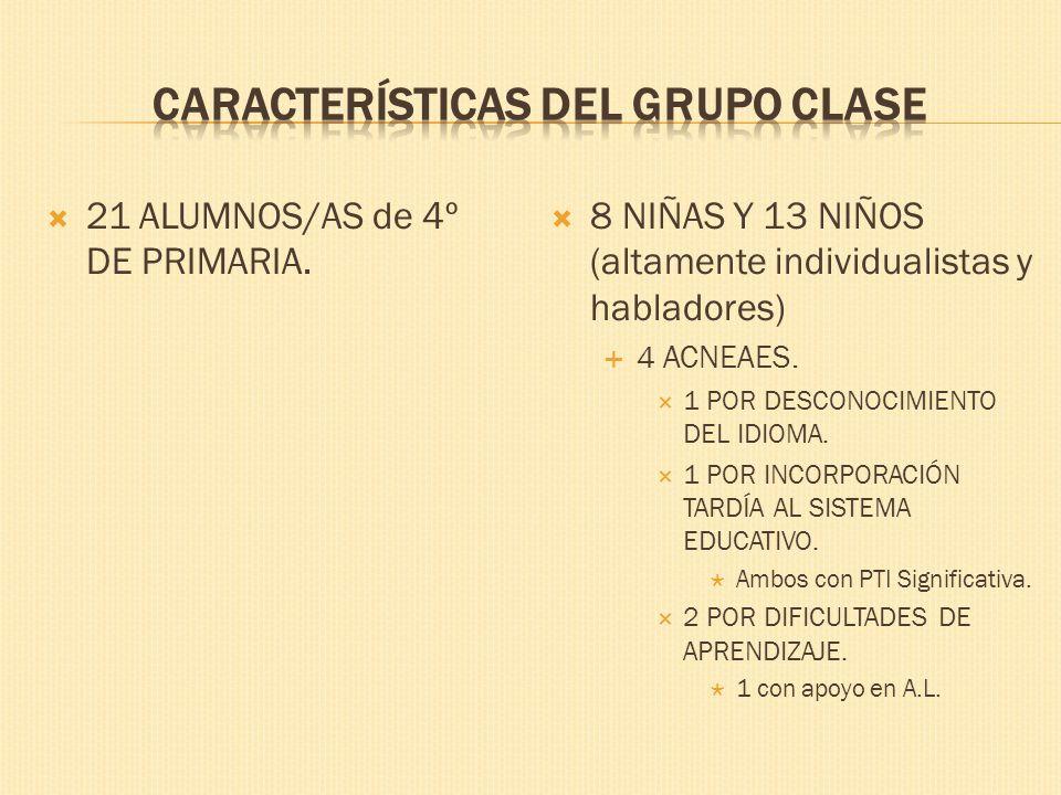21 ALUMNOS/AS de 4º DE PRIMARIA.