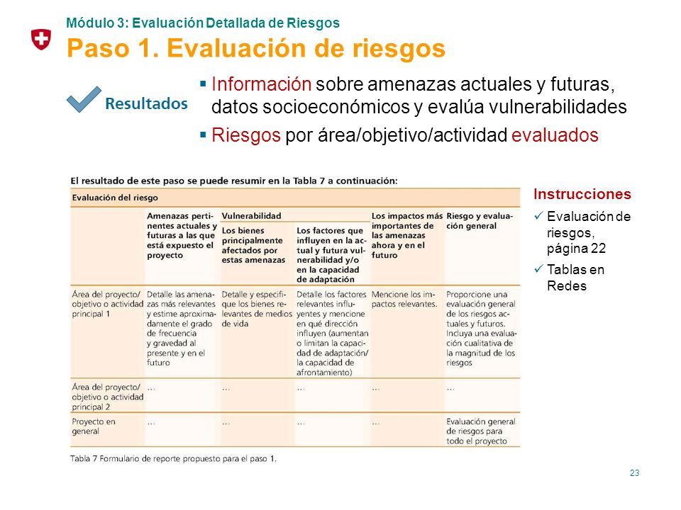23 Información sobre amenazas actuales y futuras, datos socioeconómicos y evalúa vulnerabilidades Riesgos por área/objetivo/actividad evaluados Instru
