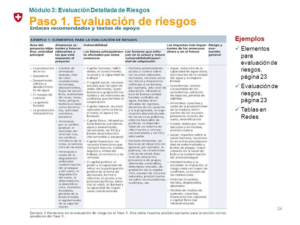 24 Ejemplos Elementos para evaluación de riesgos, página 23 Evaluación de riesgos, página 23 Tablas en Redes Módulo 3: Evaluación Detallada de Riesgos