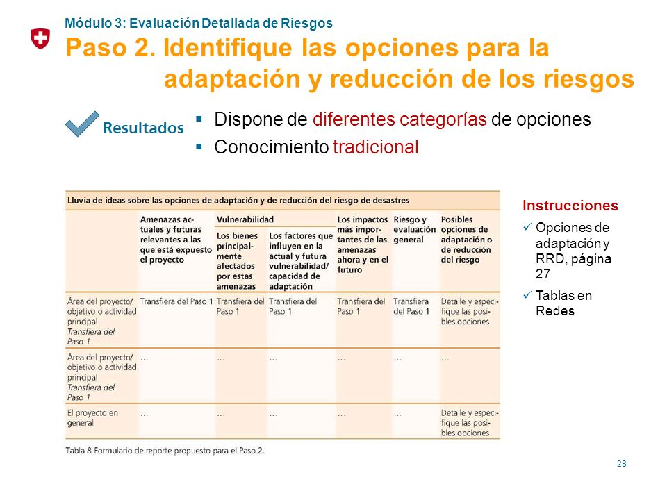 28 Dispone de diferentes categorías de opciones Conocimiento tradicional Instrucciones Opciones de adaptación y RRD, página 27 Tablas en Redes Módulo