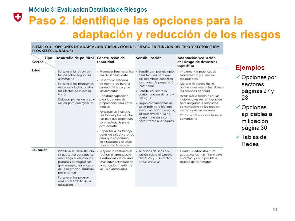31 Ejemplos Opciones por sectores, páginas 27 y 28 Opciones aplicables a mitigación, página 30 Tablas de Redes Módulo 3: Evaluación Detallada de Riesg