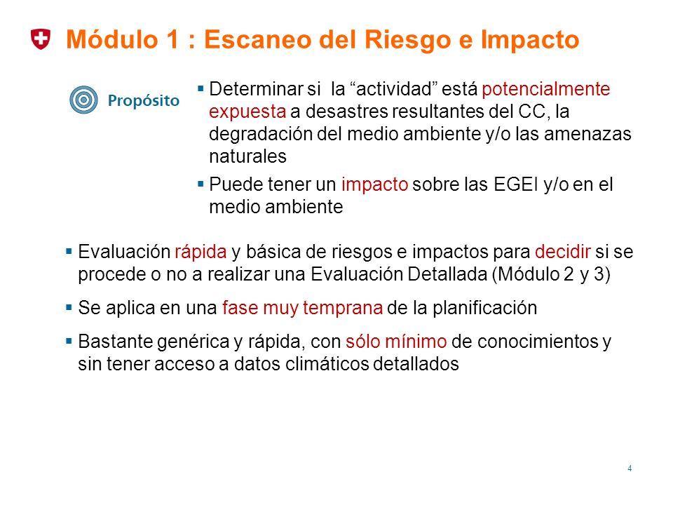 4 Módulo 1 : Escaneo del Riesgo e Impacto Determinar si la actividad está potencialmente expuesta a desastres resultantes del CC, la degradación del m