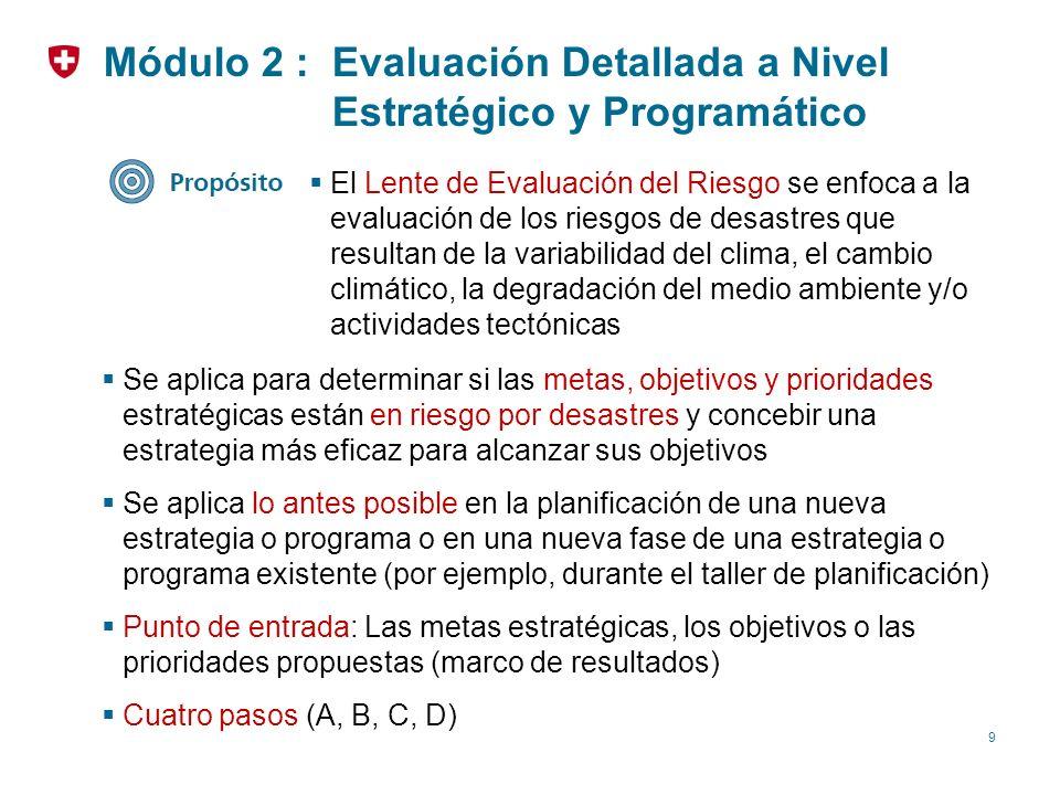 30 Ejemplos Opciones por sectores, páginas 27 y 28 Opciones aplicables a mitigación, página 30 Tablas de Redes Módulo 3: Evaluación Detallada de Riesgos Paso 2.