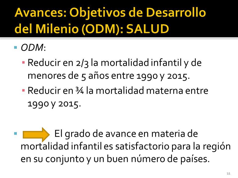 ODM: Reducir en 2/3 la mortalidad infantil y de menores de 5 años entre 1990 y 2015.