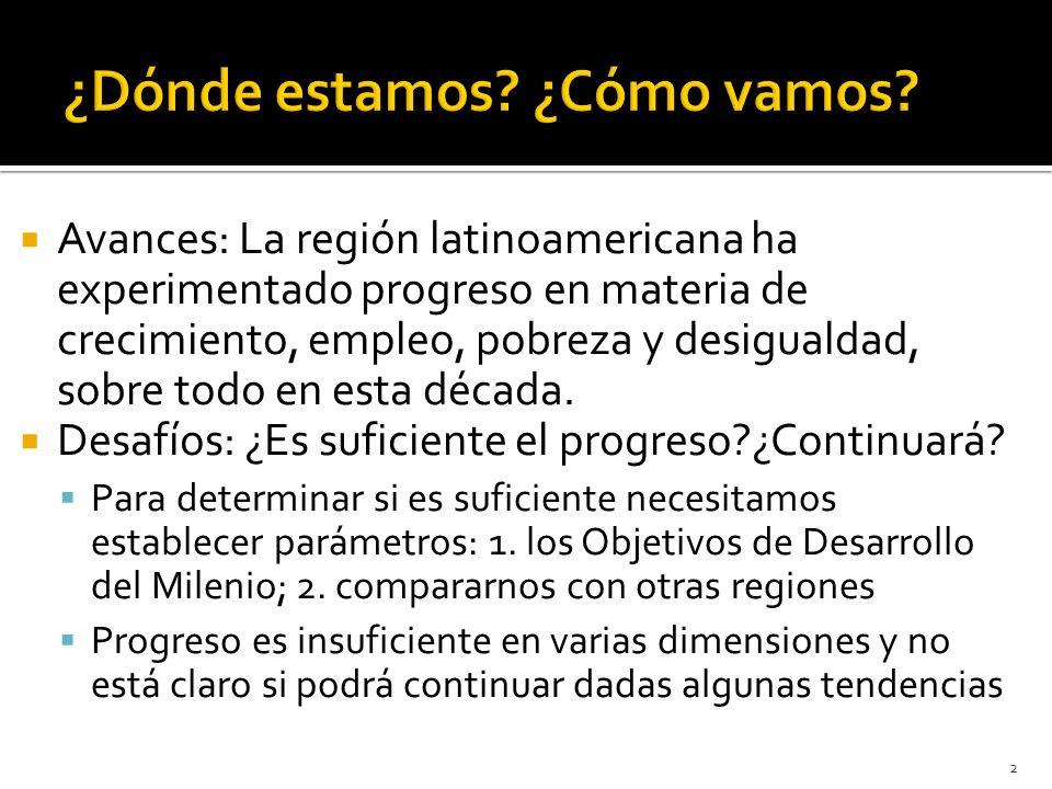 Avances: La región latinoamericana ha experimentado progreso en materia de crecimiento, empleo, pobreza y desigualdad, sobre todo en esta década.