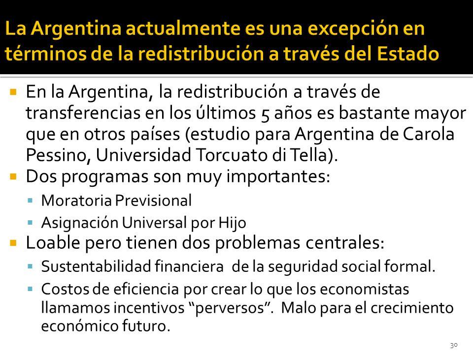 En la Argentina, la redistribución a través de transferencias en los últimos 5 años es bastante mayor que en otros países (estudio para Argentina de Carola Pessino, Universidad Torcuato di Tella).