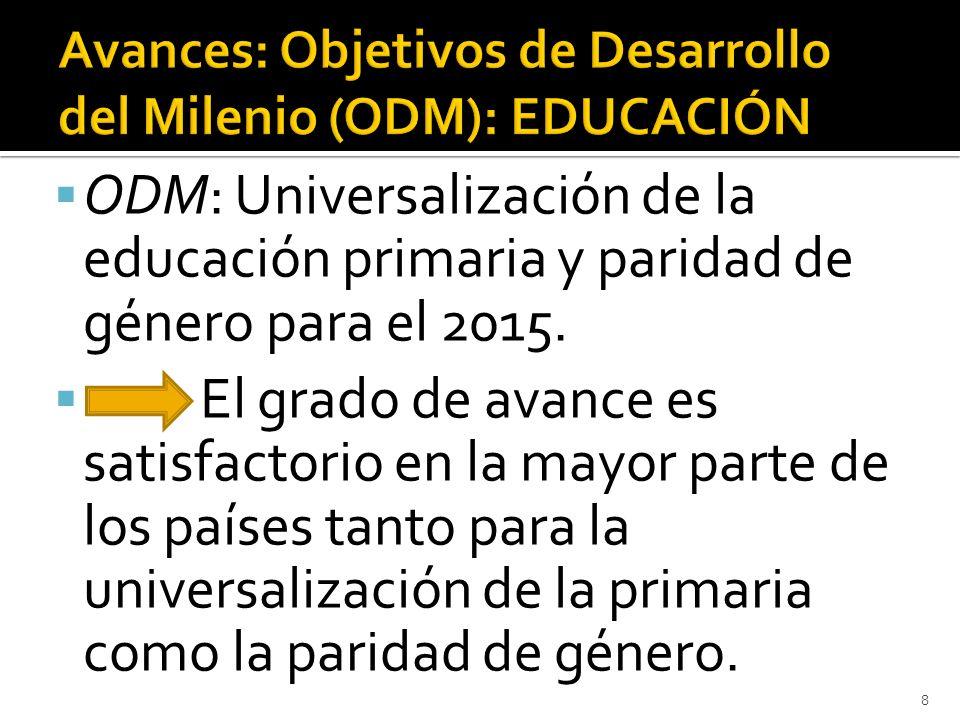 ODM: Universalización de la educación primaria y paridad de género para el 2015.