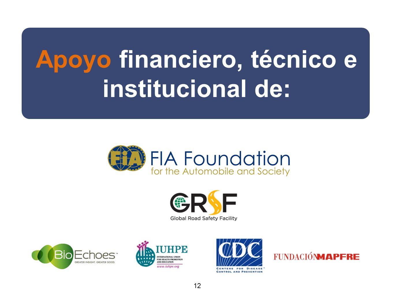 12 Apoyo financiero, técnico e institucional de: