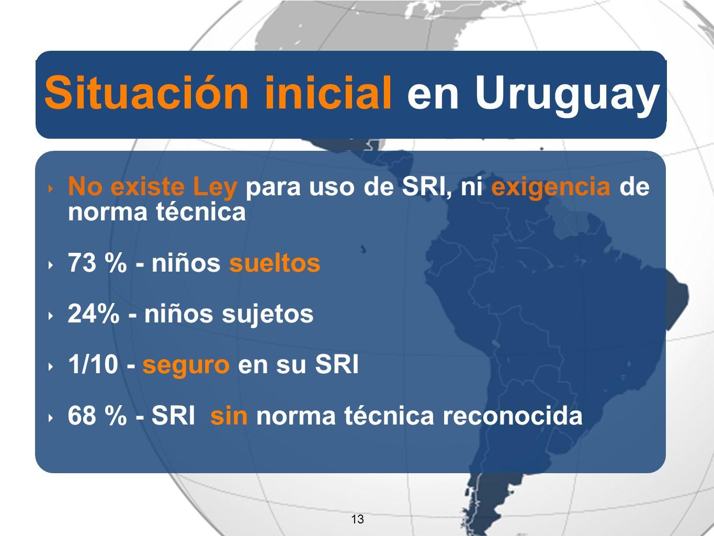 13 Situación inicial en Uruguay No existe Ley para uso de SRI, ni exigencia de norma técnica 73 % - niños sueltos 24% - niños sujetos 1/10 - seguro en su SRI 68 % - SRI sin norma técnica reconocida 13