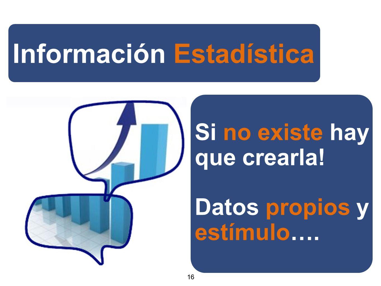 16 Si no existe hay que crearla! Datos propios y estímulo…. Información Estadística