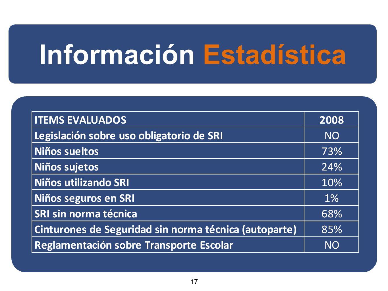 17 Información Estadística