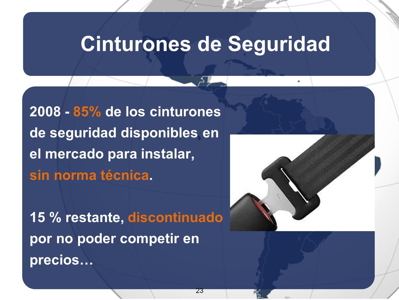 23 Cinturones de Seguridad 2008 - 85% de los cinturones de seguridad disponibles en el mercado para instalar, sin norma técnica.