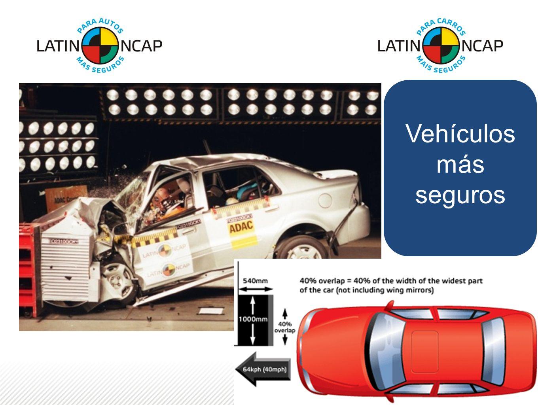 Vehículos más seguros