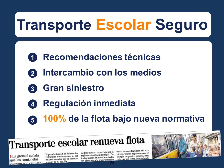 28 Recomendaciones técnicas Intercambio con los medios Gran siniestro Regulación inmediata 100% de la flota bajo nueva normativa 3 2 1 Transporte Escolar Seguro 4 5
