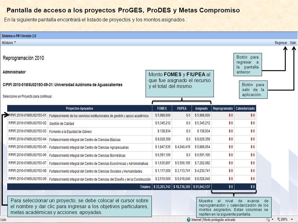 En la siguiente pantalla encontrará el listado de proyectos y los montos asignados : Pantalla de acceso a los proyectos ProGES, ProDES y Metas Compromiso Monto FOMES y FIUPEA al que fue asignado el recurso y el total del mismo.