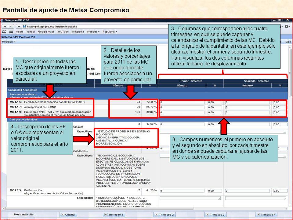 Pantalla de ajuste de Metas Compromiso 1.- Descripción de todas las MC que originalmente fueron asociadas a un proyecto en particular. 2.- Detalle de
