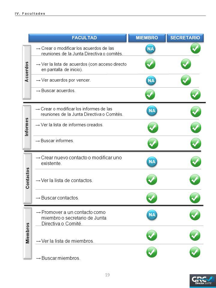 Acuerdos Crear o modificar los acuerdos de las reuniones de la Junta Directiva o comités.