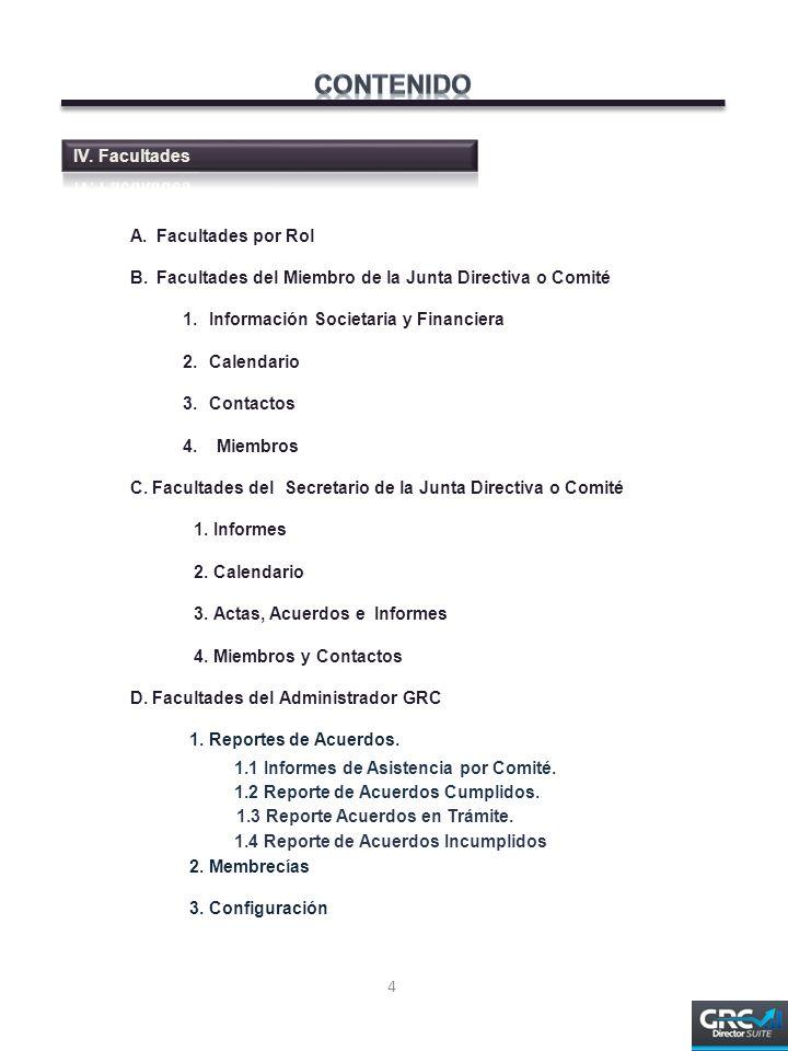 A. Facultades por Rol B. Facultades del Miembro de la Junta Directiva o Comité 1.