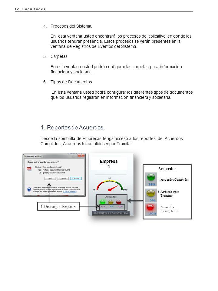 IV. Facultades IV. Facultades 4. Procesos del Sistema.