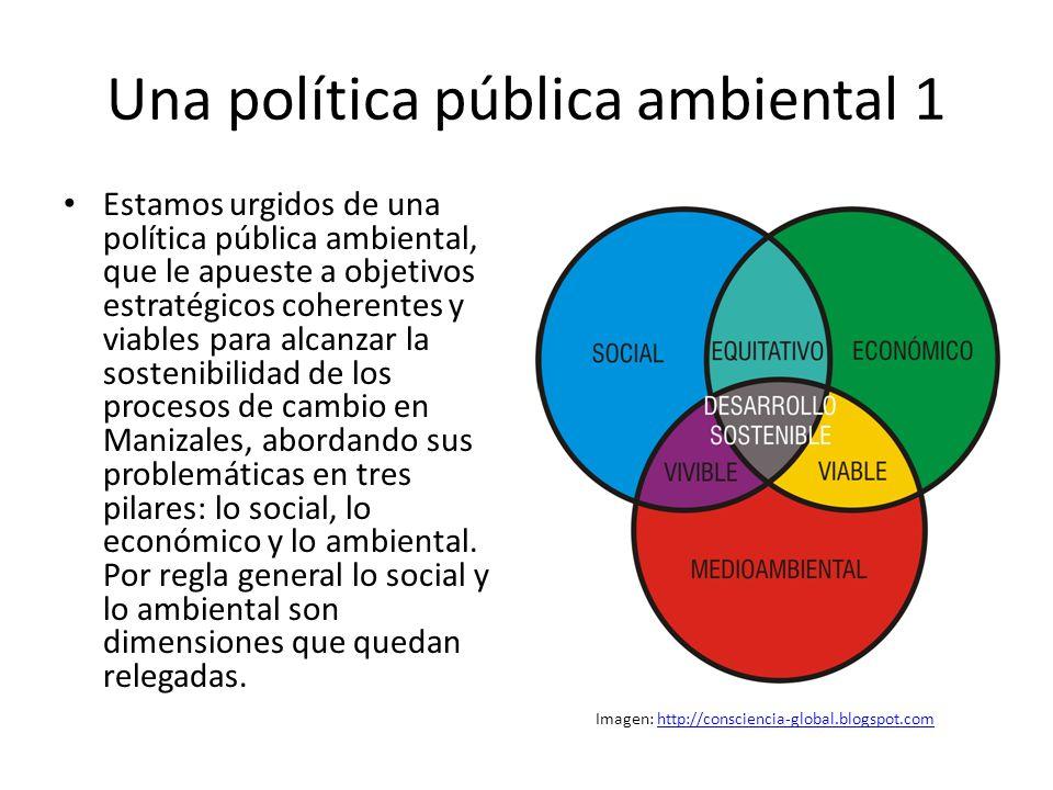 Una política pública ambiental 1 Estamos urgidos de una política pública ambiental, que le apueste a objetivos estratégicos coherentes y viables para alcanzar la sostenibilidad de los procesos de cambio en Manizales, abordando sus problemáticas en tres pilares: lo social, lo económico y lo ambiental.