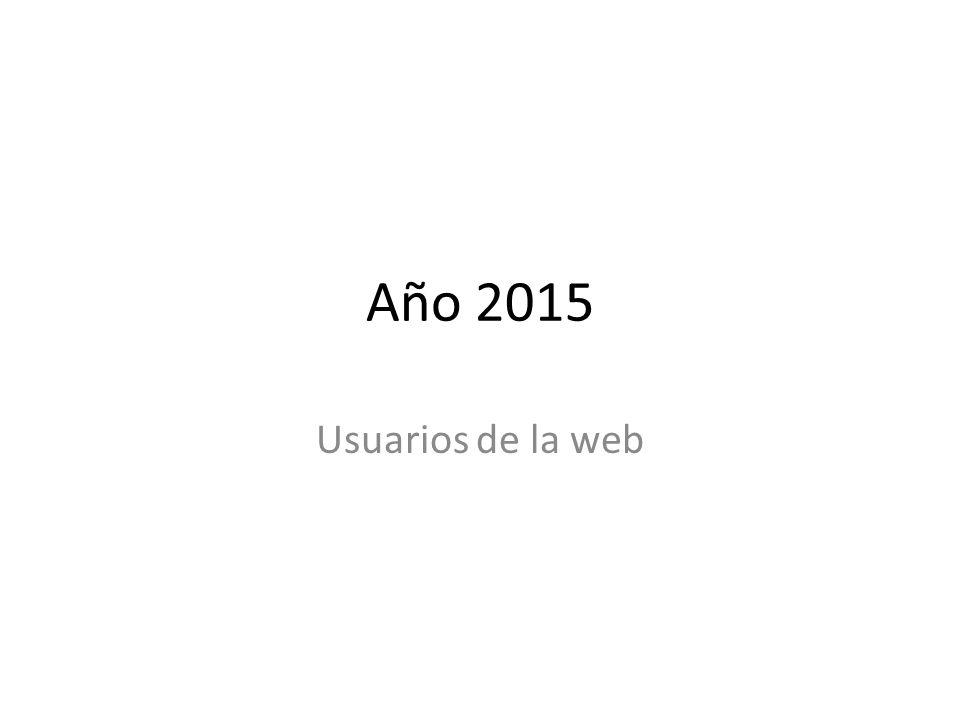 Año 2015 Usuarios de la web