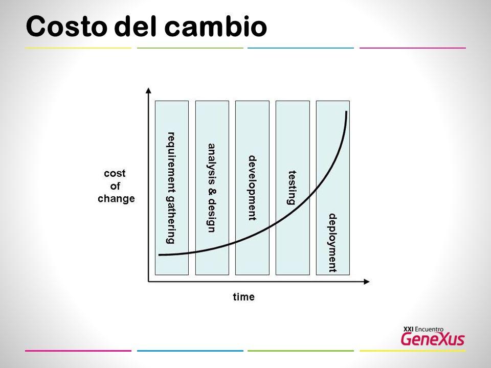 La presentación PowerPoint Sirve para complementar lo que el orador dice Ayuda gráficamente a entender las ideas No debe centrarse la conferencia en la presentación PowerPoint, sin en el orador