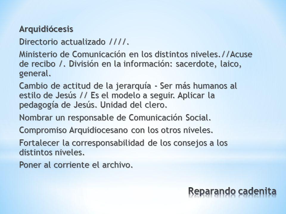 Arquidiócesis Directorio actualizado ////.