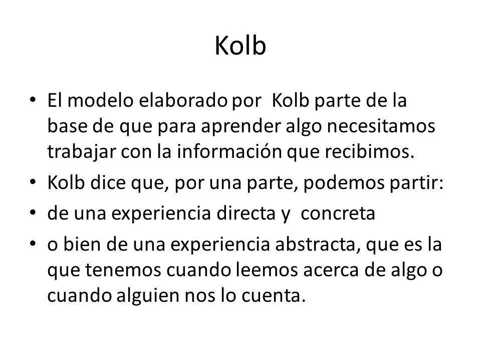 Kolb El modelo elaborado por Kolb parte de la base de que para aprender algo necesitamos trabajar con la información que recibimos.
