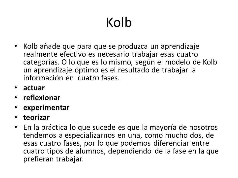 Kolb Kolb añade que para que se produzca un aprendizaje realmente efectivo es necesario trabajar esas cuatro categorías.
