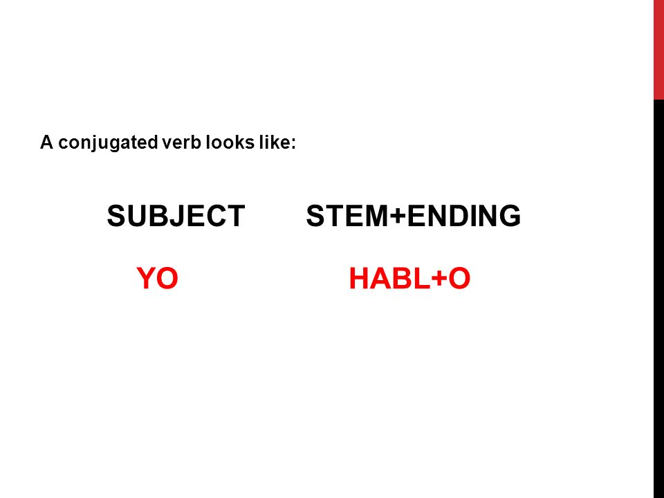 A conjugated verb looks like: SUBJECT STEM+ENDING YOHABL+O