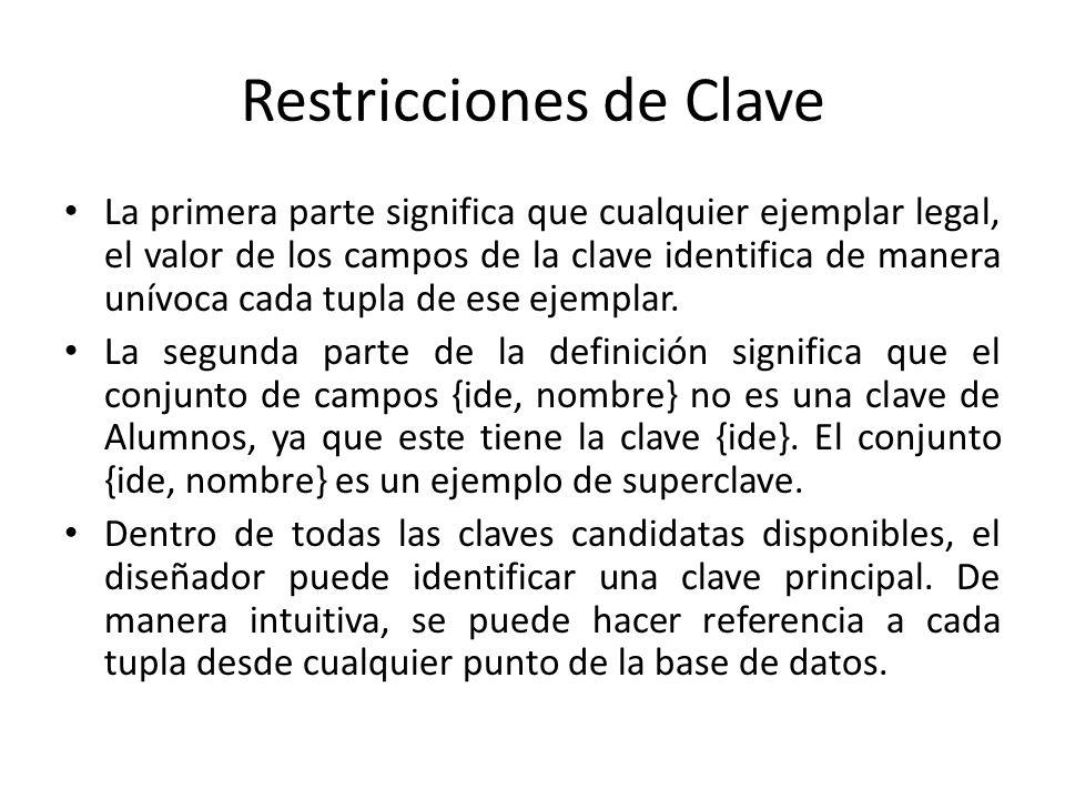 Restricciones de Clave CREATE TABLE Alumnos{ IDE CHAR(20), NOMBRECHAR(20), USUARIO CHAR(20), EDAD INTEGER, NOTA REAL, UNIQUE (NOMBRE, EDAD), CONSTRAINT ClaveAlumnos PRIMARY KEY(IDE) }