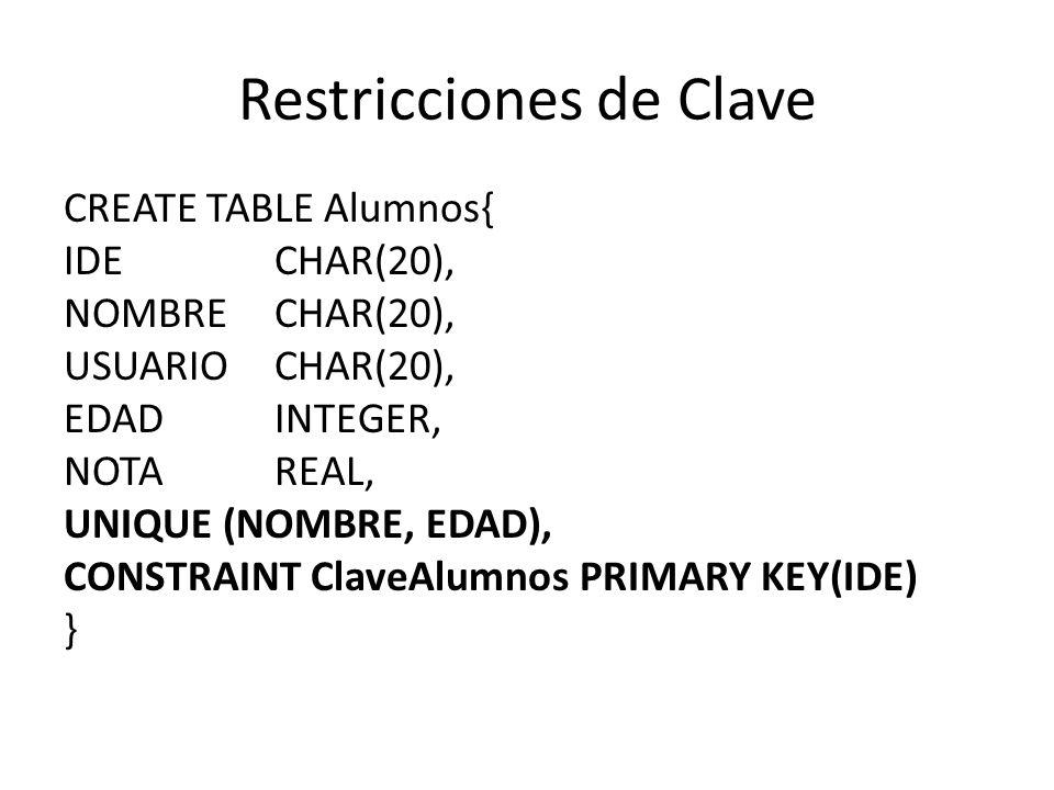 Restricciones de Clave Externa Cuando se define una columna como clave foránea, las filas de la tabla pueden contener en esa columna o bien el valor nulo (ningún valor), o bien un valor que existe en la otra tabla, un error sería asignar a un habitante una población que no está en la tabla de poblaciones.