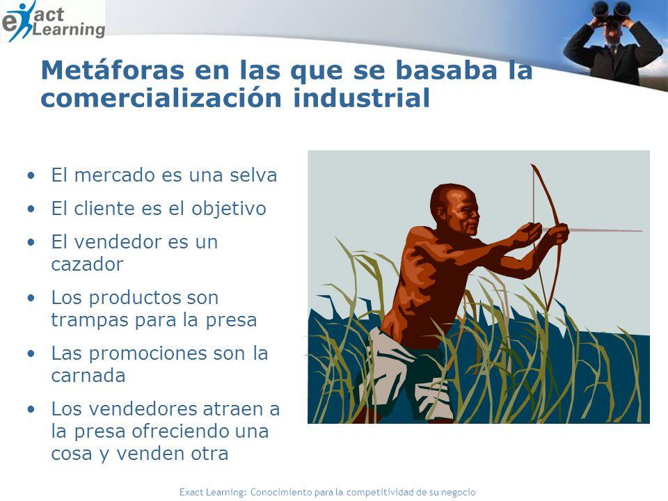 Exact Learning: Conocimiento para la competitividad de su negocio Metáforas en las que se basaba la comercialización industrial El mercado es una selv