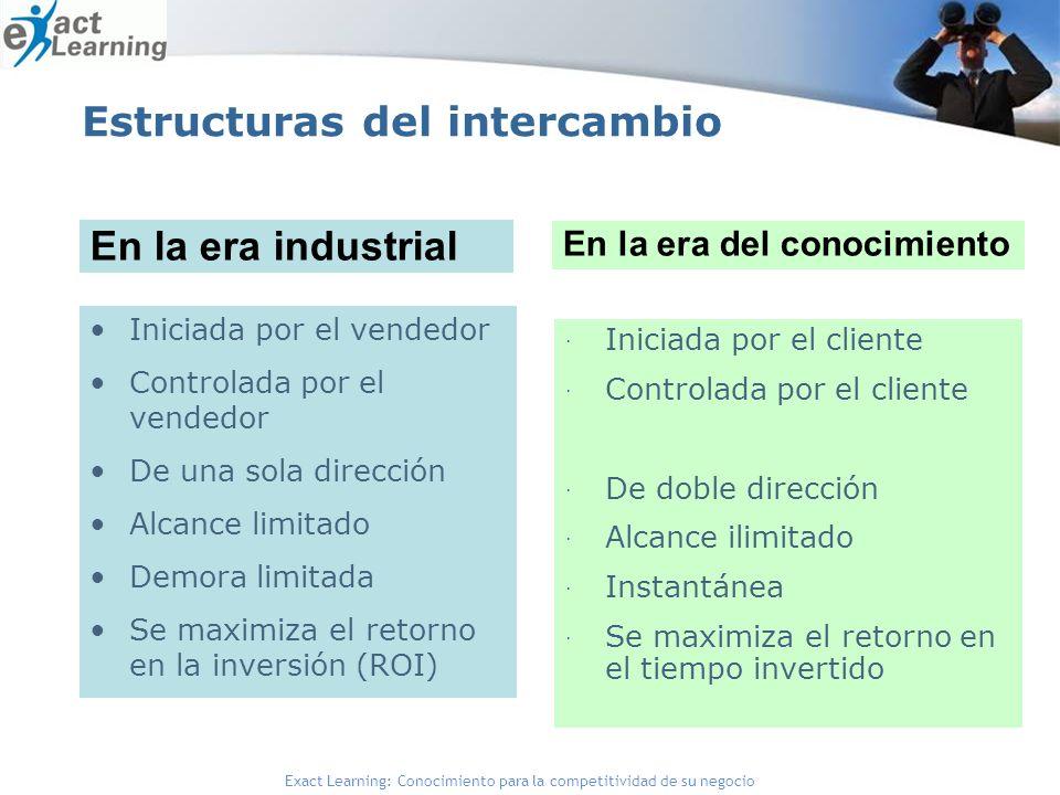 Exact Learning: Conocimiento para la competitividad de su negocio Estructuras del intercambio Iniciada por el vendedor Controlada por el vendedor De u