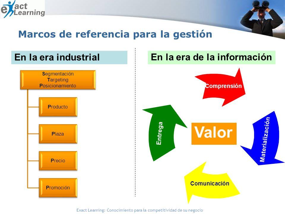 Exact Learning: Conocimiento para la competitividad de su negocio Marcos de referencia para la gestión En la era industrial Segmentación Targeting Posicionamiento Producto Plaza Precio Promoción En la era de la información Entrega Materialización Comprensión Valor Comunicación