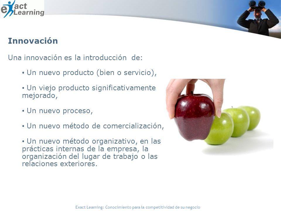 Exact Learning: Conocimiento para la competitividad de su negocio Innovación Una innovación es la introducción de: Un nuevo producto (bien o servicio)