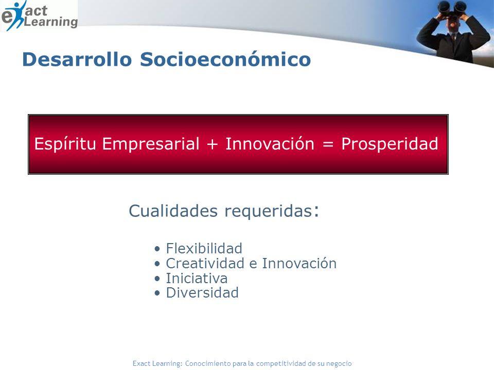 Exact Learning: Conocimiento para la competitividad de su negocio Desarrollo Socioeconómico Espíritu Empresarial + Innovación = Prosperidad Cualidades requeridas : Flexibilidad Creatividad e Innovación Iniciativa Diversidad