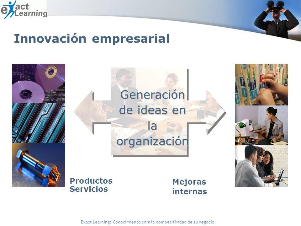 Exact Learning: Conocimiento para la competitividad de su negocio Generación de ideas en la organización Productos Servicios Mejoras internas Innovaci