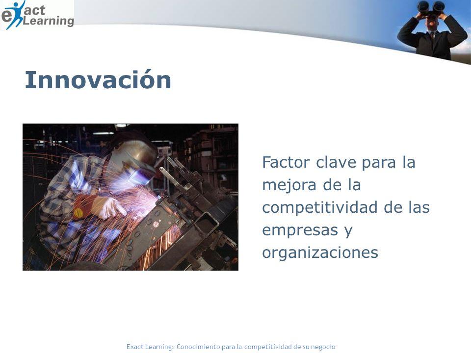 Exact Learning: Conocimiento para la competitividad de su negocio Innovación Factor clave para la mejora de la competitividad de las empresas y organizaciones